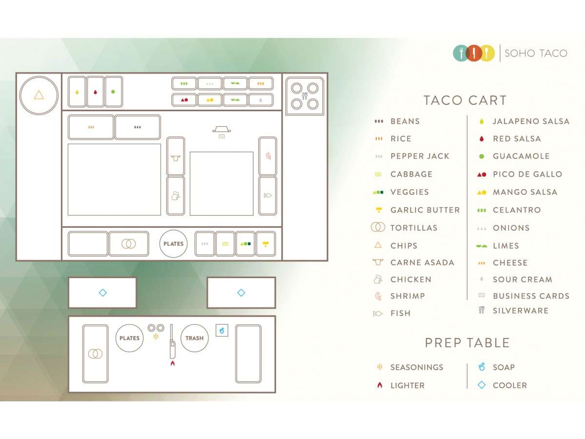 SOHO TACO Gourmet Taco Catering - Taco Cart Layout And Design - Orange County - Los Angeles